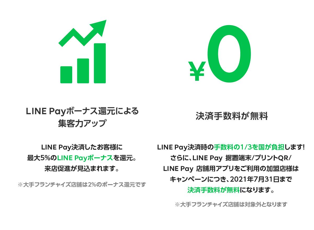 キャッシュレス・消費者還元事業によるLINE Pay加盟店のメリット