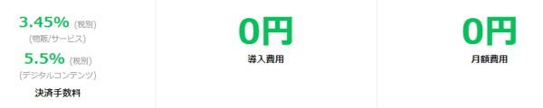 LINE Pay オンライン 決済手数料