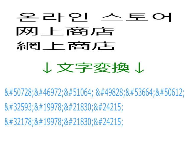 中国語や韓国語が文字化けしないサイトの作り方