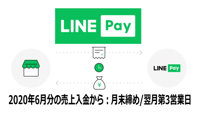LINE Payの売上入金が2020年6月分から「月末締め/月第3営業日払い」に!