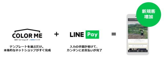 カラーミーで簡単に「LINE Pay」を導入!