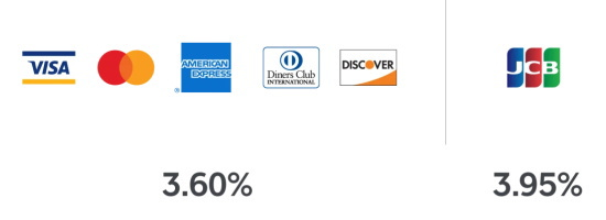 Visa、Mastercard、American Express、JCB、Diners Club、Discoverの6ブランドのクレジットカードに対応