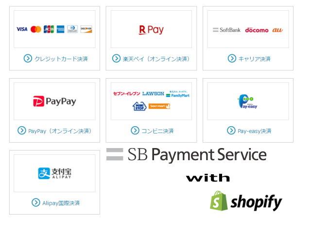 「Shopify」と「SBペイメントサービス」との連携で簡単に多数の決済手段を導入!