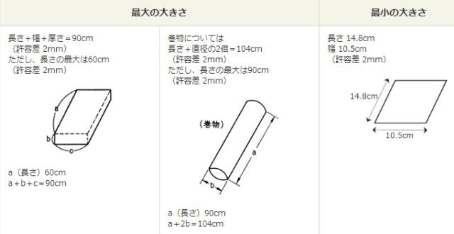 最大「90cm」の大きさまで対応が可能!